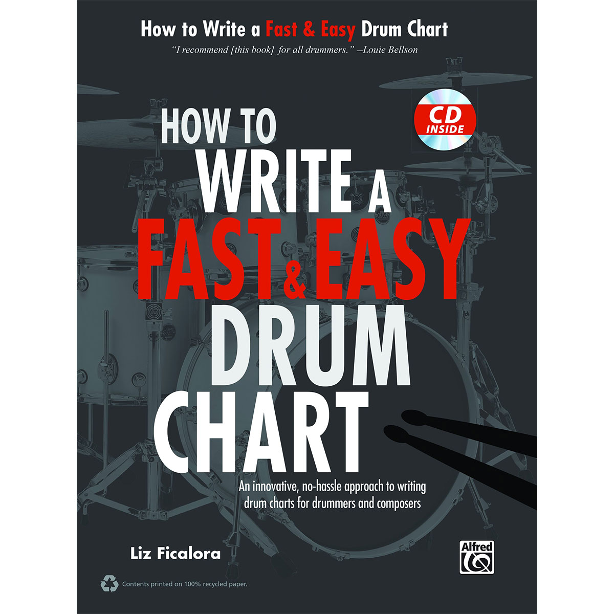 How to Write a Fast & Easy Drum Chart by Liz Ficalora