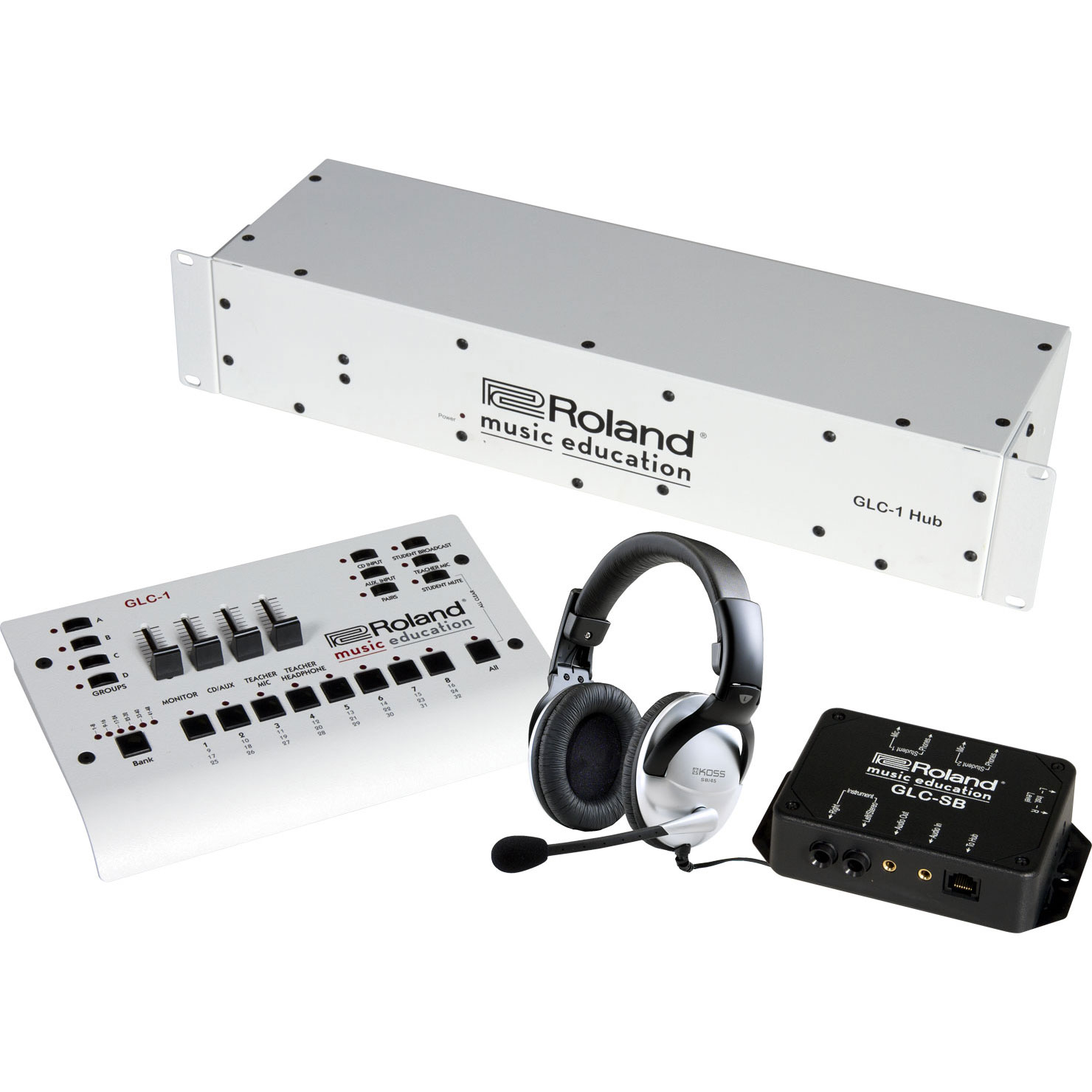 Roland Group Learning Controller